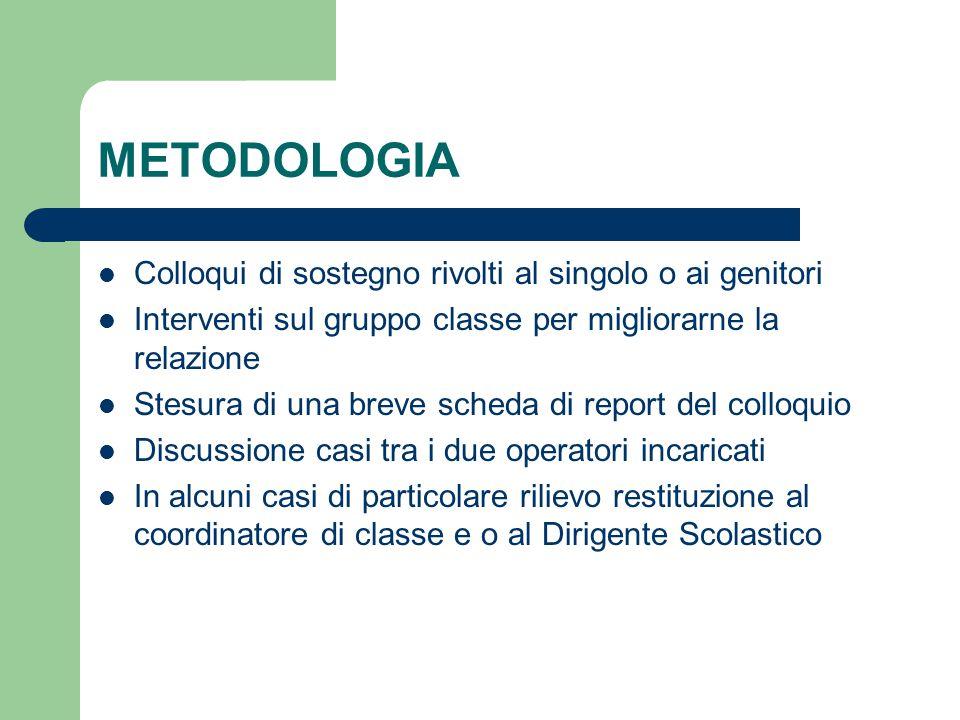 METODOLOGIA Colloqui di sostegno rivolti al singolo o ai genitori