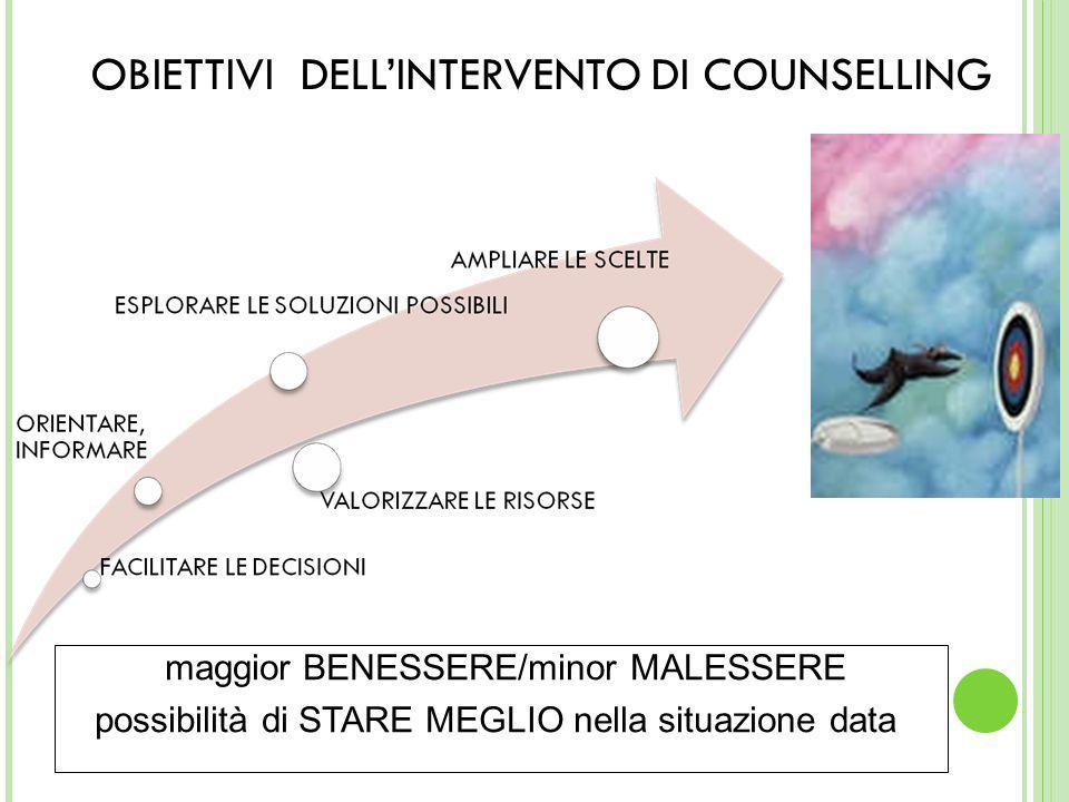 OBIETTIVI DELL'INTERVENTO DI COUNSELLING
