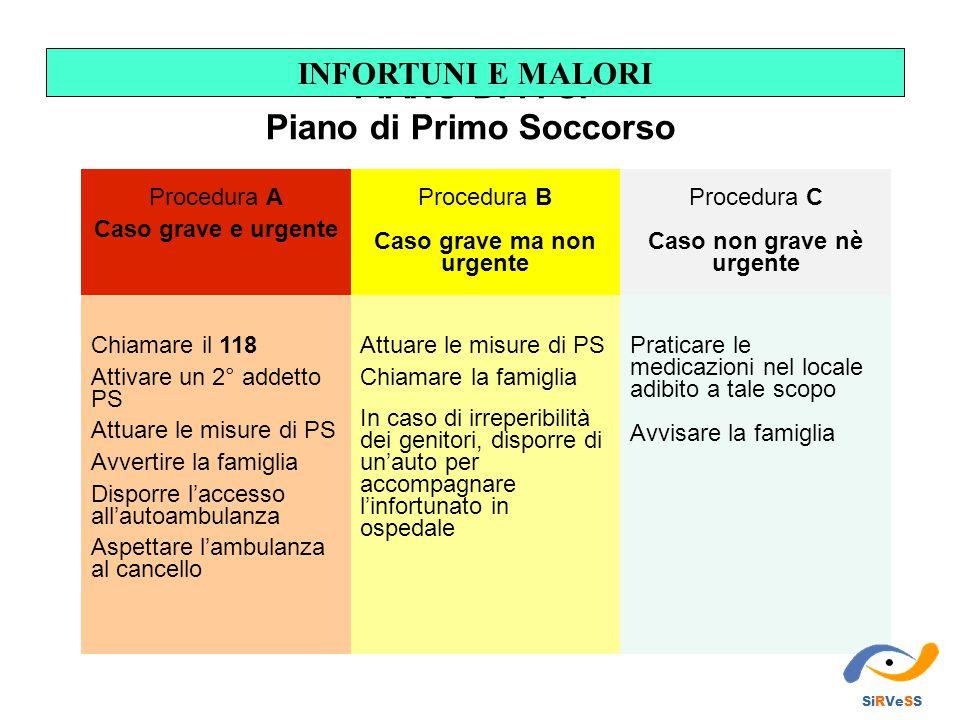 PIANO DI P. S. Piano di Primo Soccorso