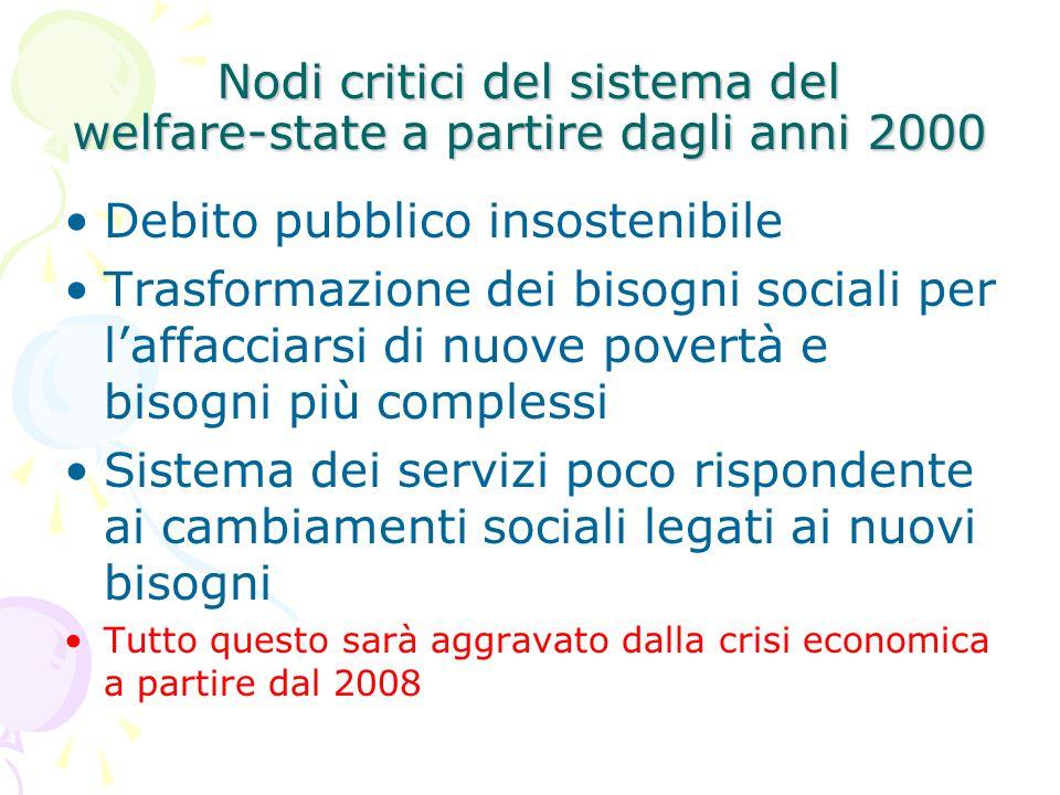Nodi critici del sistema del welfare-state a partire dagli anni 2000