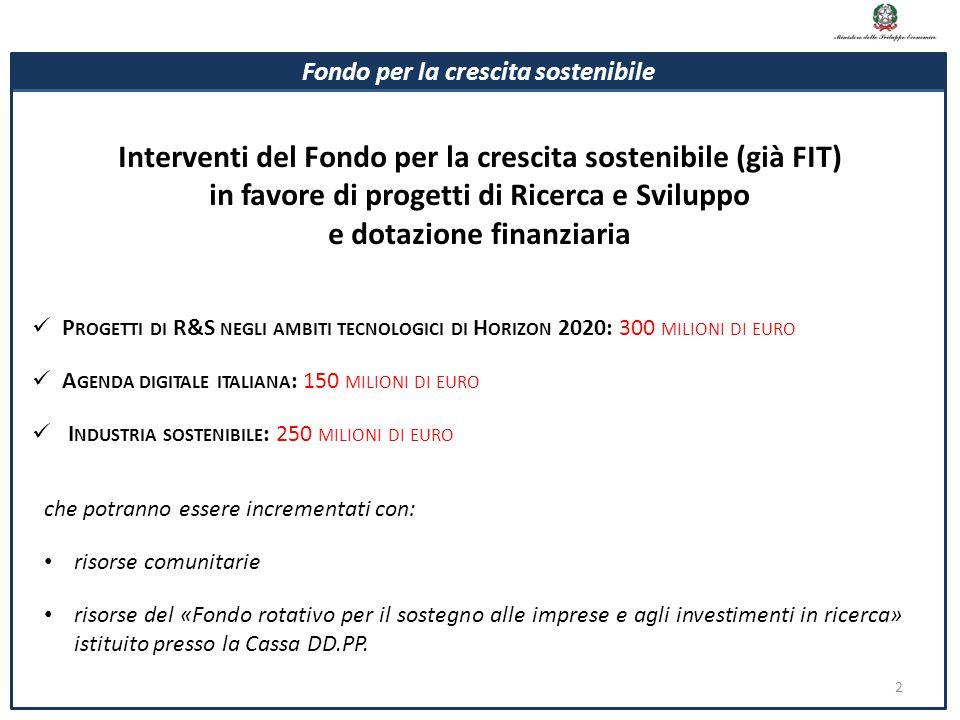 Interventi del Fondo per la crescita sostenibile (già FIT)