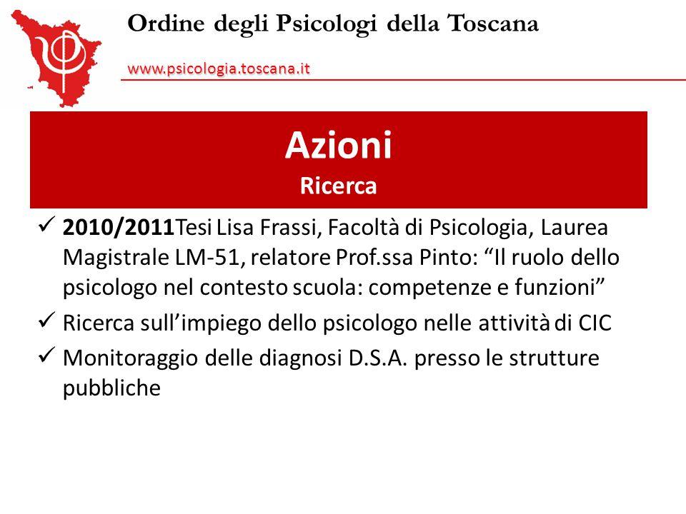 Azioni Ricerca Ordine degli Psicologi della Toscana