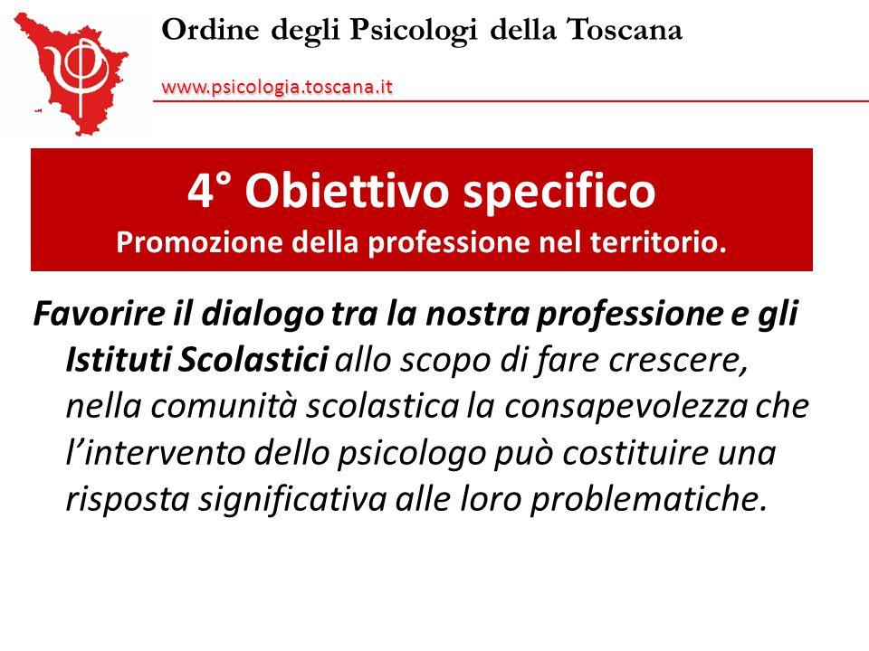 4° Obiettivo specifico Promozione della professione nel territorio.