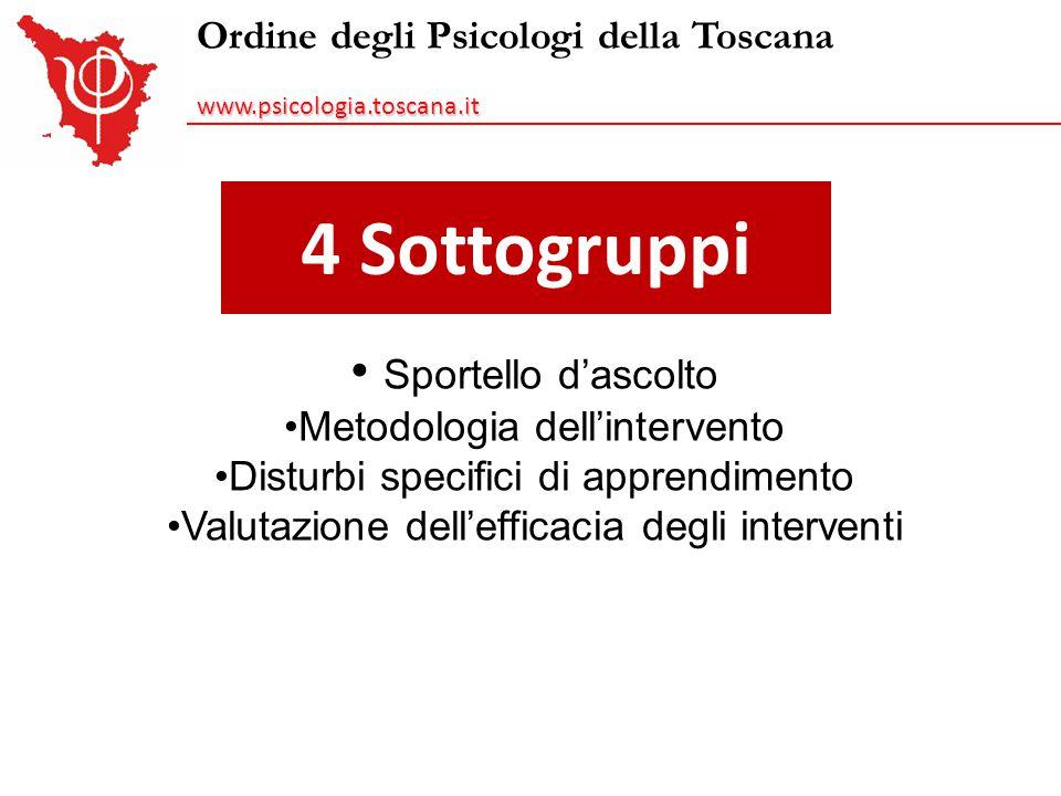 4 Sottogruppi Sportello d'ascolto Ordine degli Psicologi della Toscana