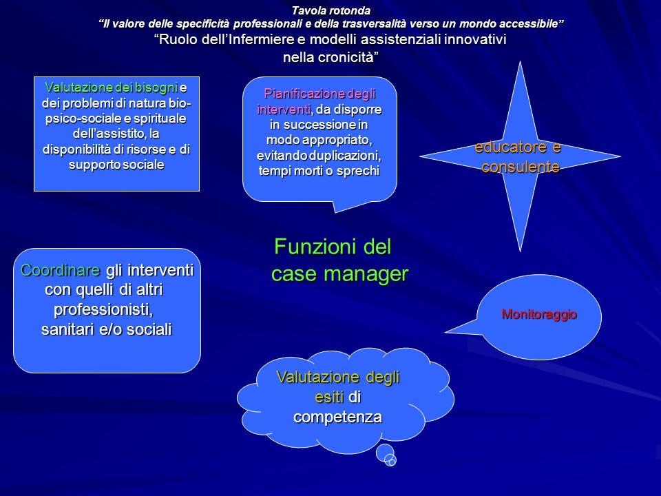 case manager educatore e consulente Coordinare gli interventi