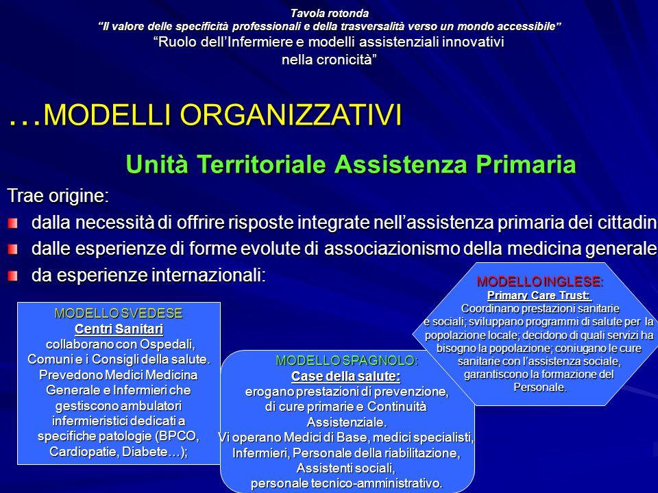 Unità Territoriale Assistenza Primaria