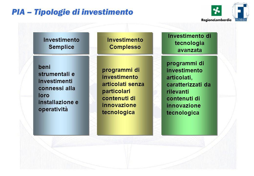 PIA – Tipologie di investimento