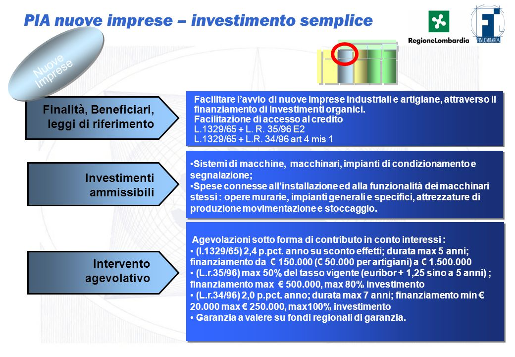 PIA nuove imprese – investimento semplice