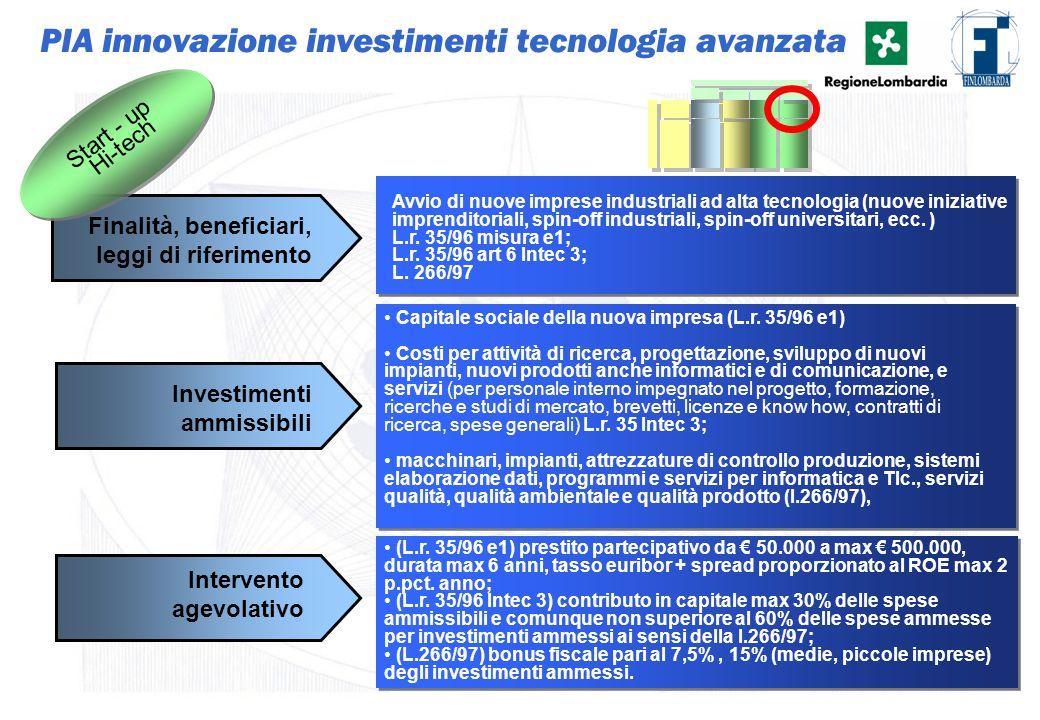 PIA innovazione investimenti tecnologia avanzata