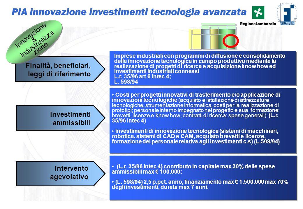 Innovazione & industrializzazione