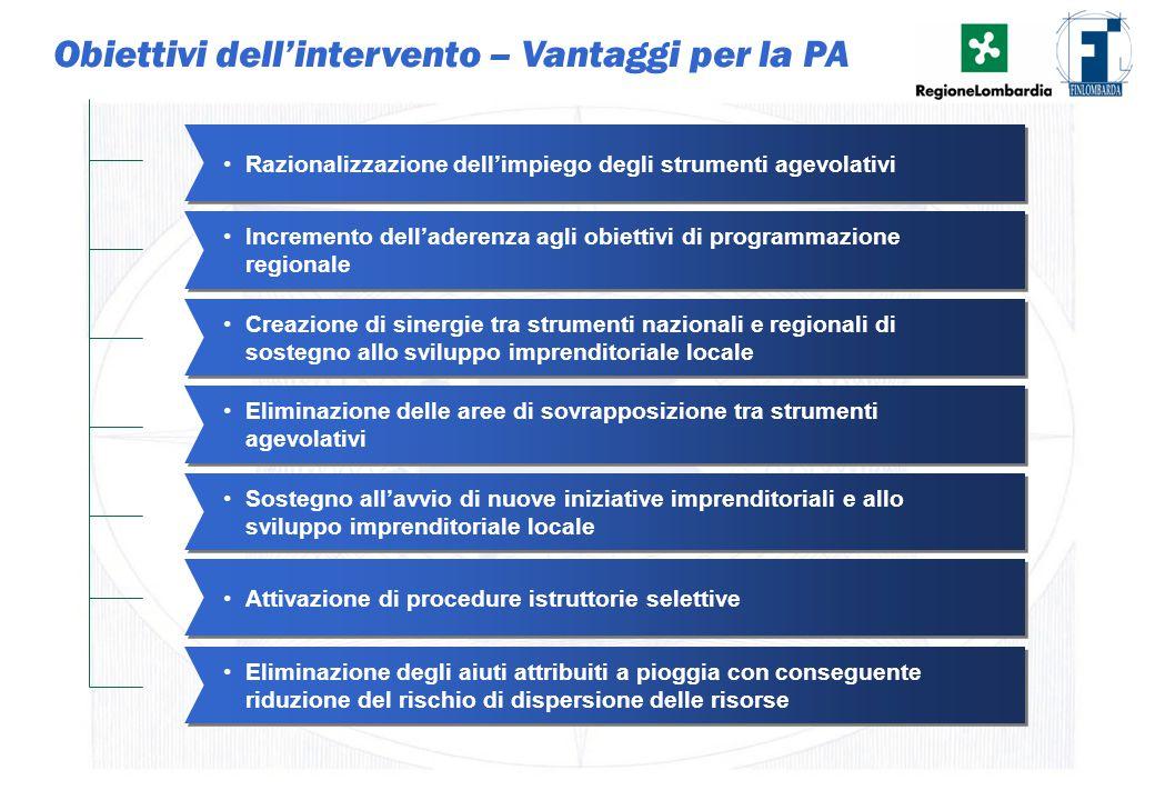 Obiettivi dell'intervento – Vantaggi per la PA