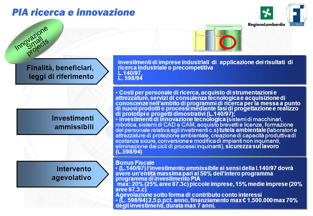 PIA ricerca e innovazione