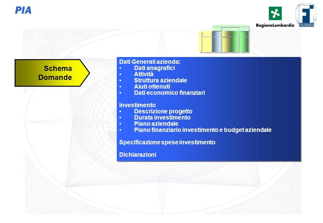 PIA Nuove Imprese Schema Domande Dati Generali azienda: