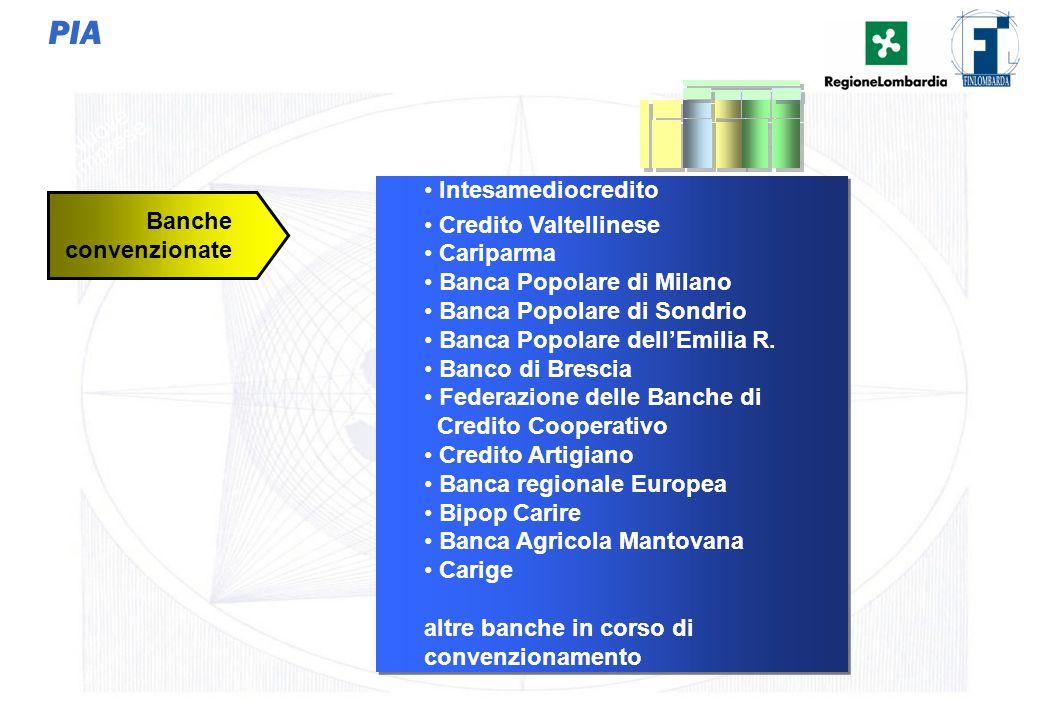 PIA Nuove Imprese Intesamediocredito Credito Valtellinese Cariparma
