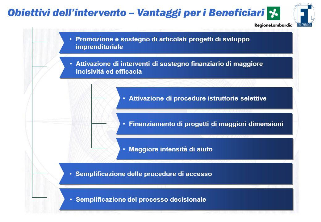 Obiettivi dell'intervento – Vantaggi per i Beneficiari