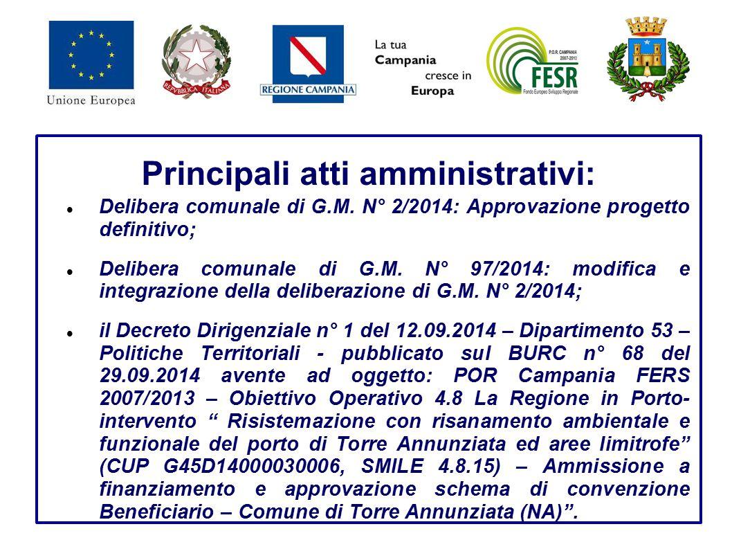 Principali atti amministrativi: