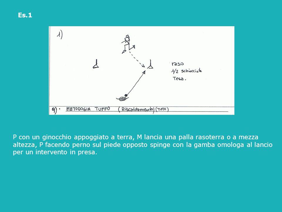 Es.1 P con un ginocchio appoggiato a terra, M lancia una palla rasoterra o a mezza.