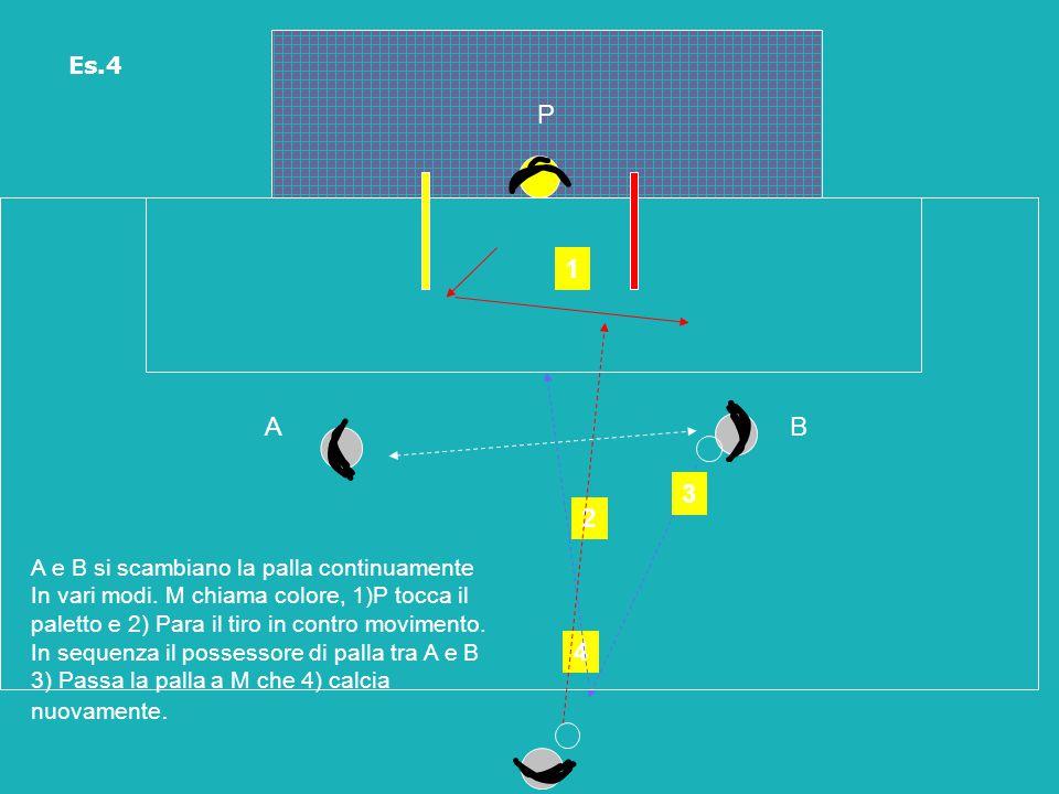 P 1 A B 3 2 4 Es.4 A e B si scambiano la palla continuamente