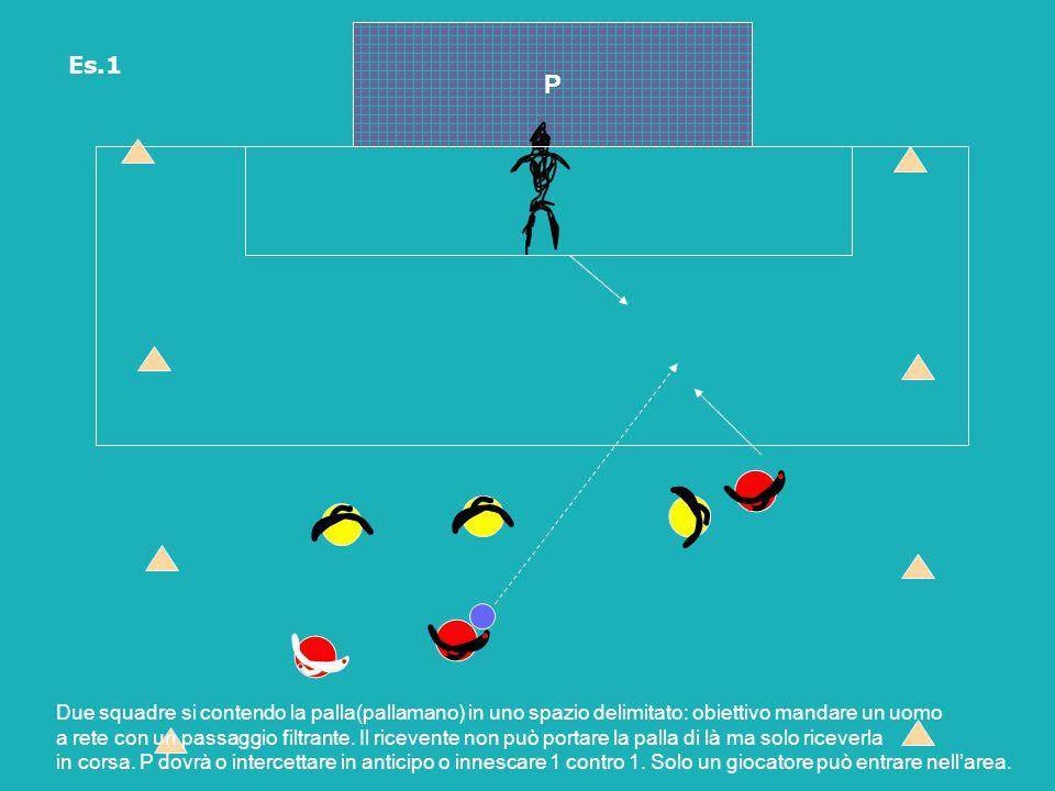 P Es.1. Due squadre si contendo la palla(pallamano) in uno spazio delimitato: obiettivo mandare un uomo.