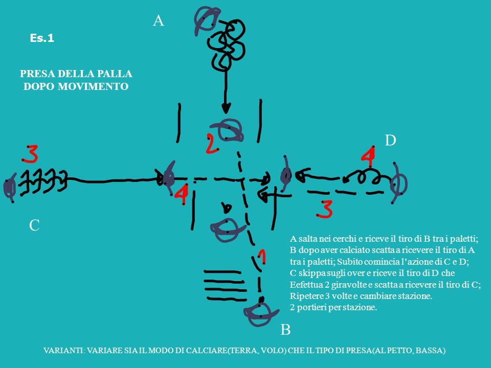 A D C B Es.1 PRESA DELLA PALLA DOPO MOVIMENTO