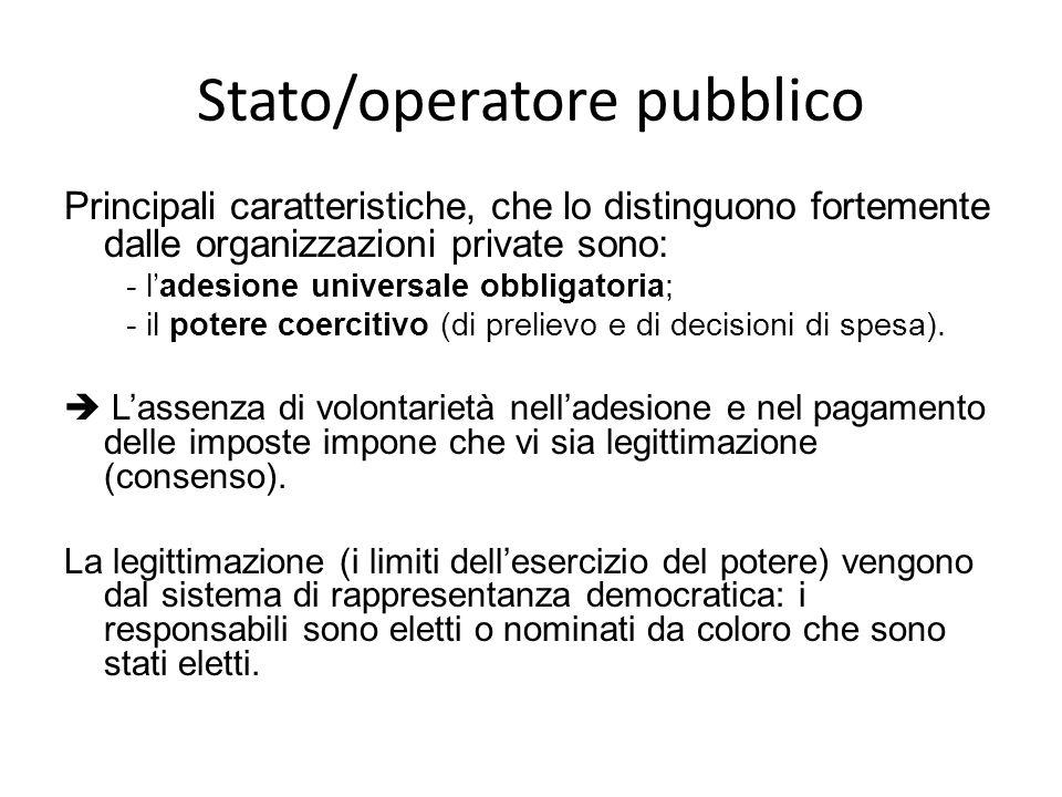 Stato/operatore pubblico