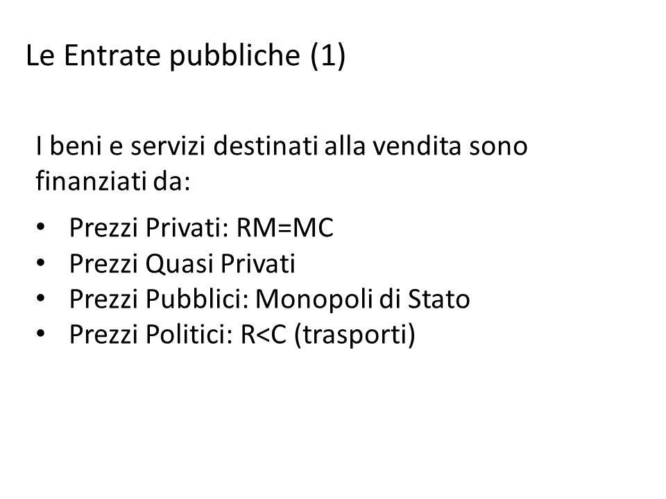 Le Entrate pubbliche (1)