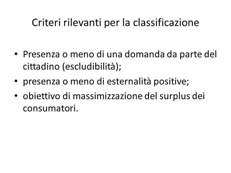 Criteri rilevanti per la classificazione