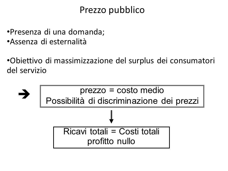  Prezzo pubblico Presenza di una domanda; Assenza di esternalità