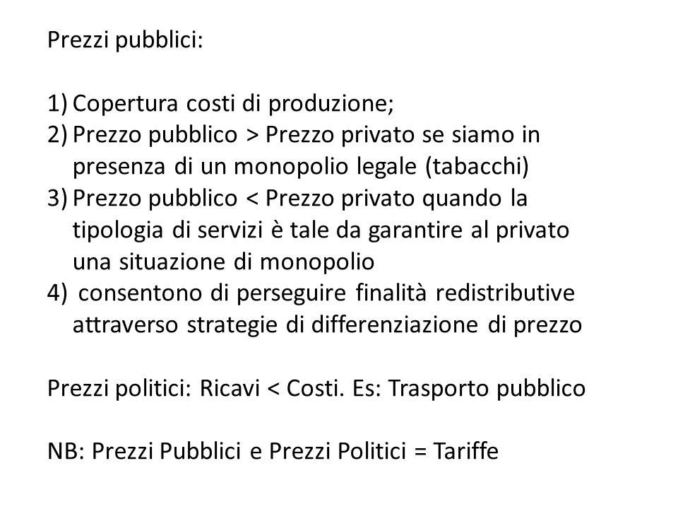 Prezzi pubblici: Copertura costi di produzione; Prezzo pubblico > Prezzo privato se siamo in presenza di un monopolio legale (tabacchi)