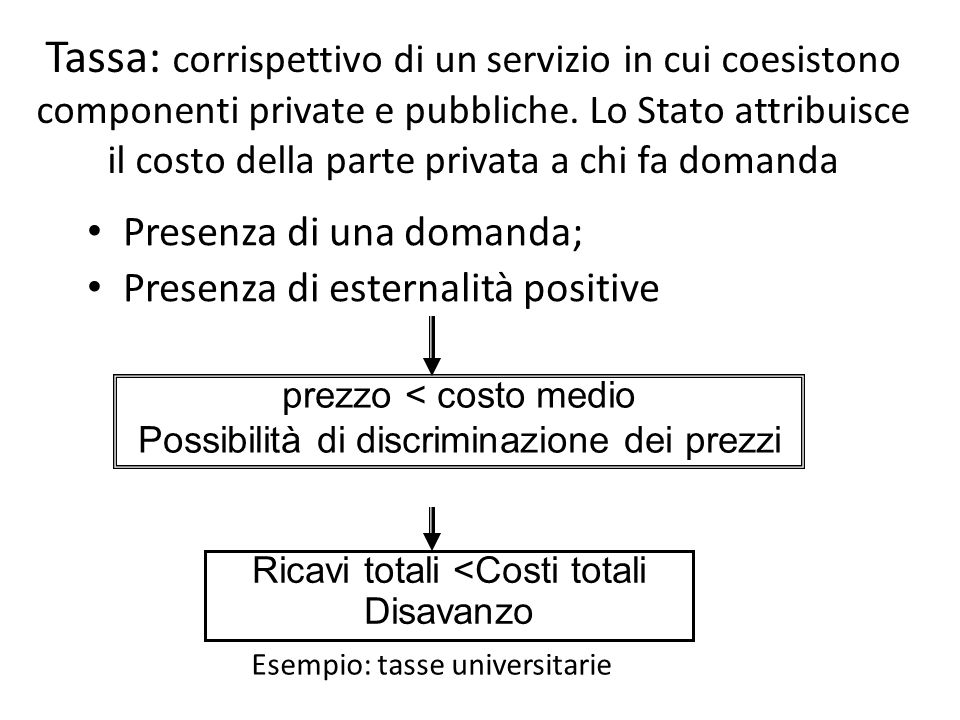 Tassa: corrispettivo di un servizio in cui coesistono componenti private e pubbliche. Lo Stato attribuisce il costo della parte privata a chi fa domanda