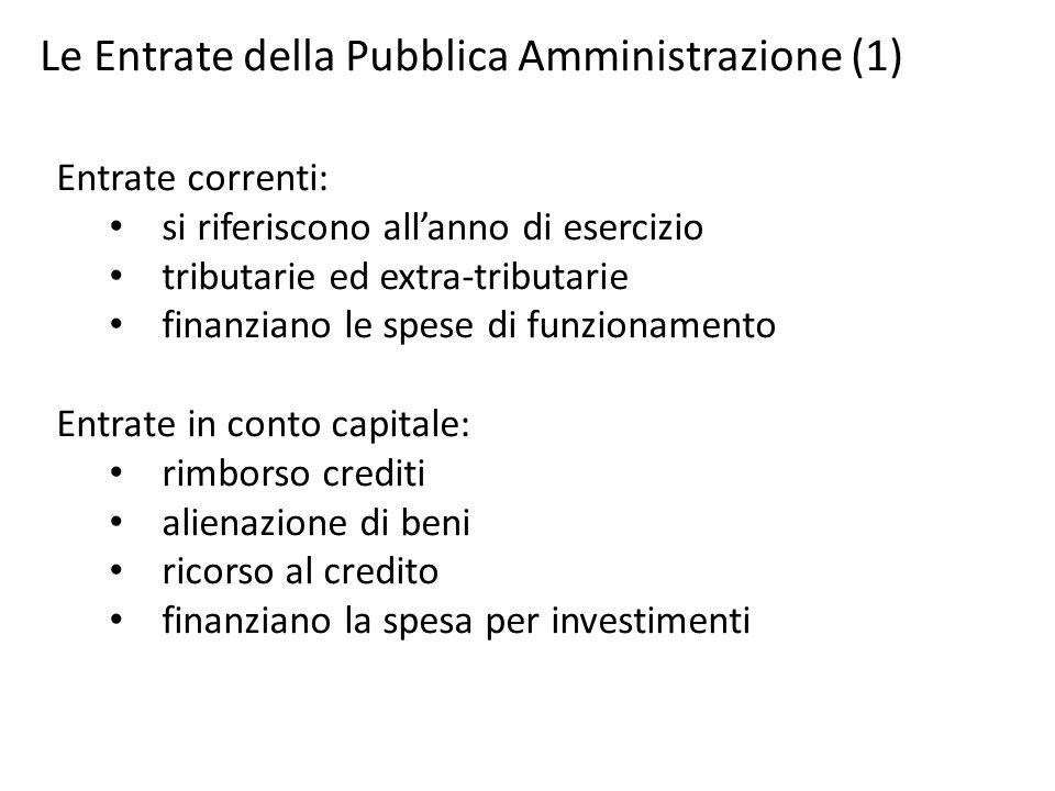 Le Entrate della Pubblica Amministrazione (1)