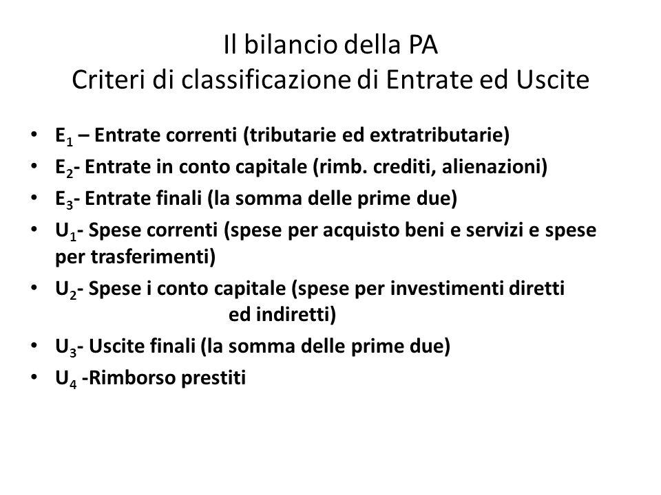 Il bilancio della PA Criteri di classificazione di Entrate ed Uscite