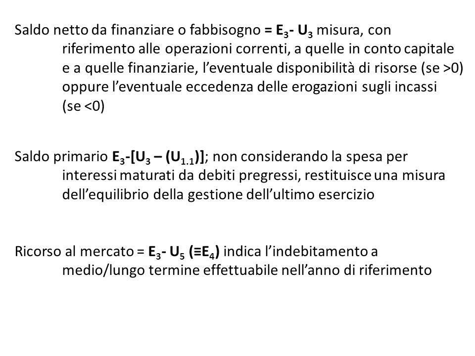 Saldo netto da finanziare o fabbisogno = E3- U3 misura, con