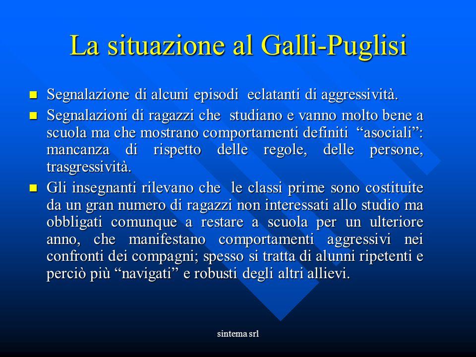 La situazione al Galli-Puglisi