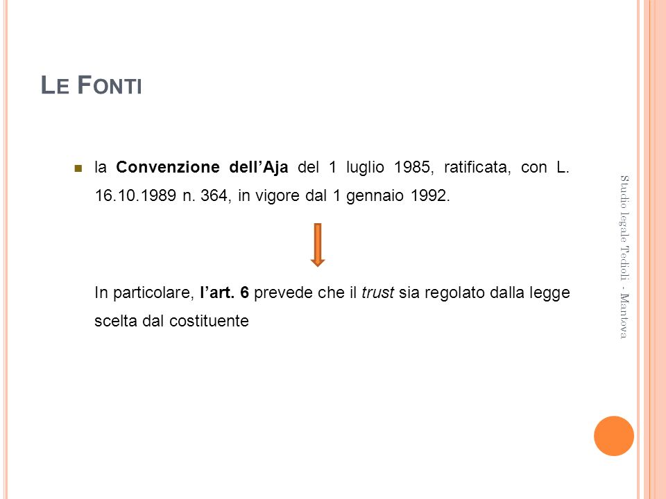 Le Fonti la Convenzione dell'Aja del 1 luglio 1985, ratificata, con L. 16.10.1989 n. 364, in vigore dal 1 gennaio 1992.