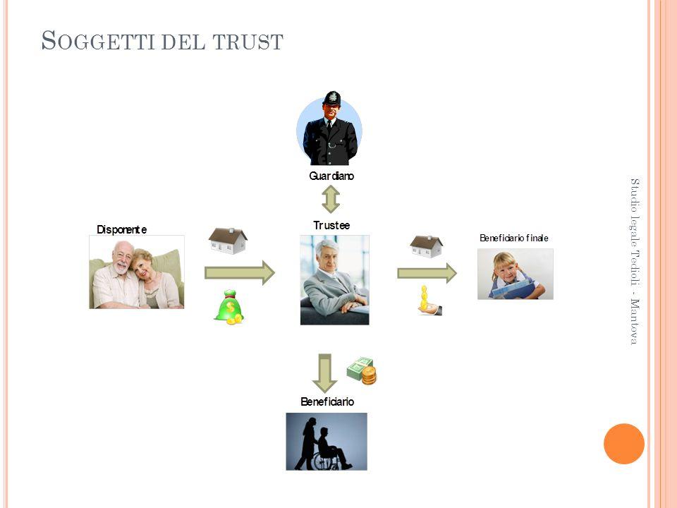 Soggetti del trust Studio legale Tedioli - Mantova