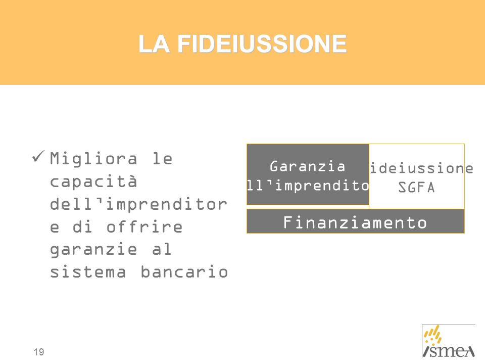 LA FIDEIUSSIONE Migliora le capacità dell'imprenditore di offrire garanzie al sistema bancario. Garanzia.