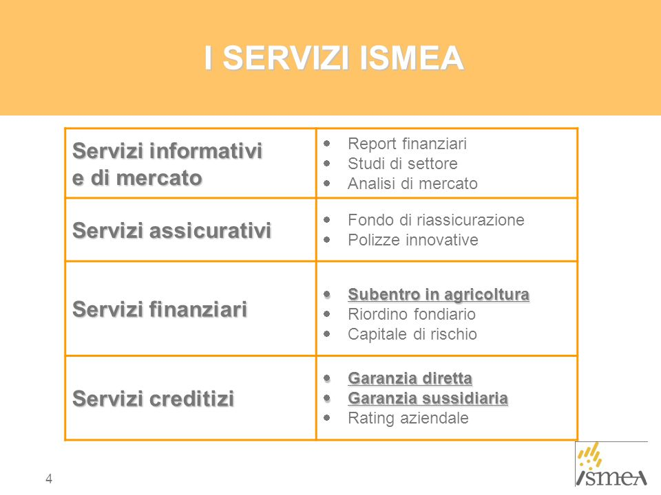I SERVIZI ISMEA Servizi informativi e di mercato Servizi assicurativi