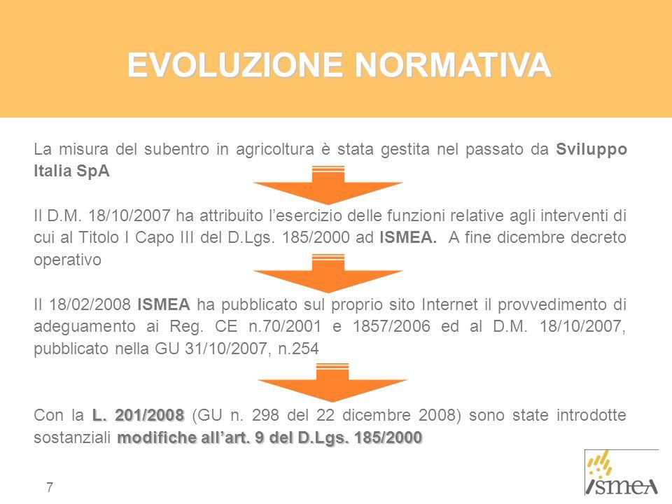 EVOLUZIONE NORMATIVA La misura del subentro in agricoltura è stata gestita nel passato da Sviluppo Italia SpA.