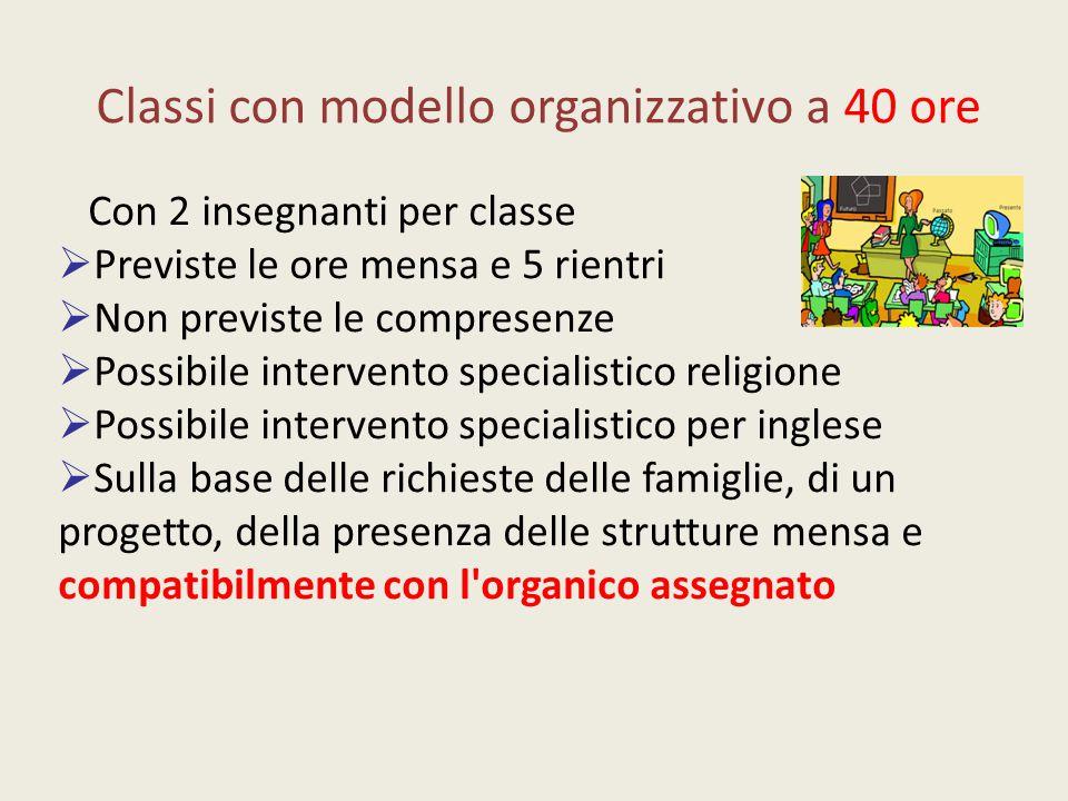 Classi con modello organizzativo a 40 ore