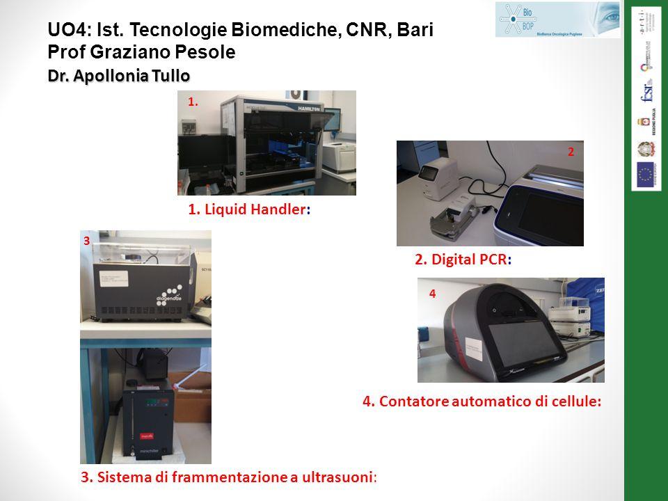 UO4: Ist. Tecnologie Biomediche, CNR, Bari Prof Graziano Pesole