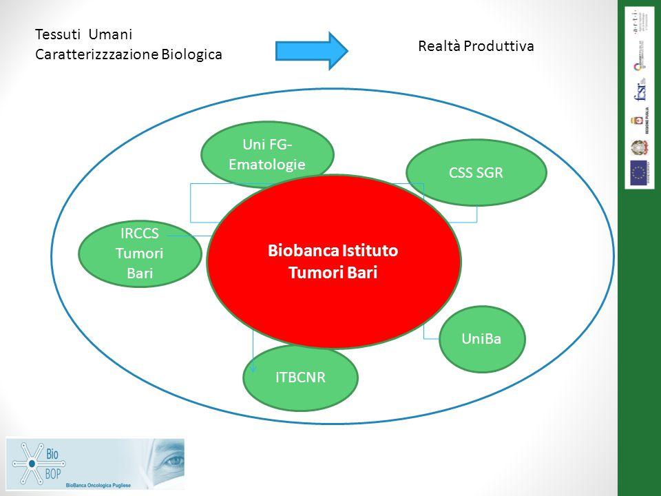 Biobanca Istituto Tumori Bari
