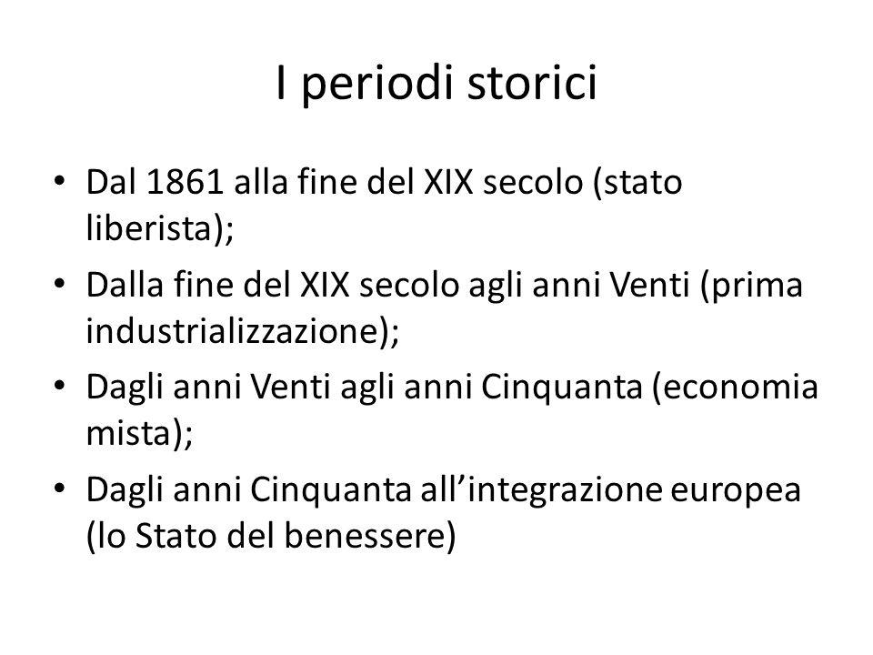 I periodi storici Dal 1861 alla fine del XIX secolo (stato liberista);