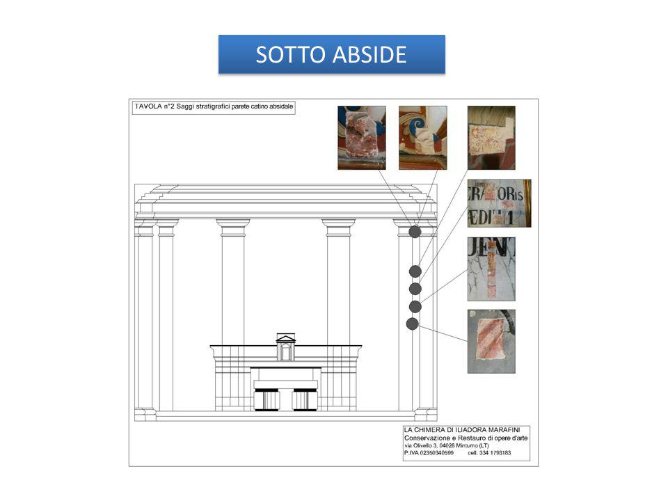 SOTTO ABSIDE
