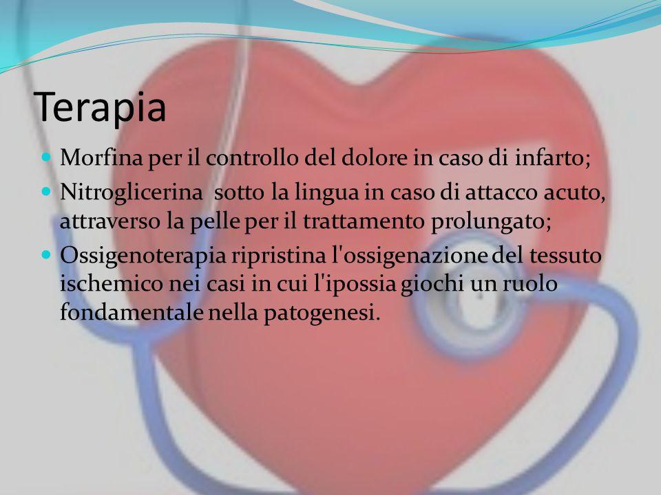 Terapia Morfina per il controllo del dolore in caso di infarto;