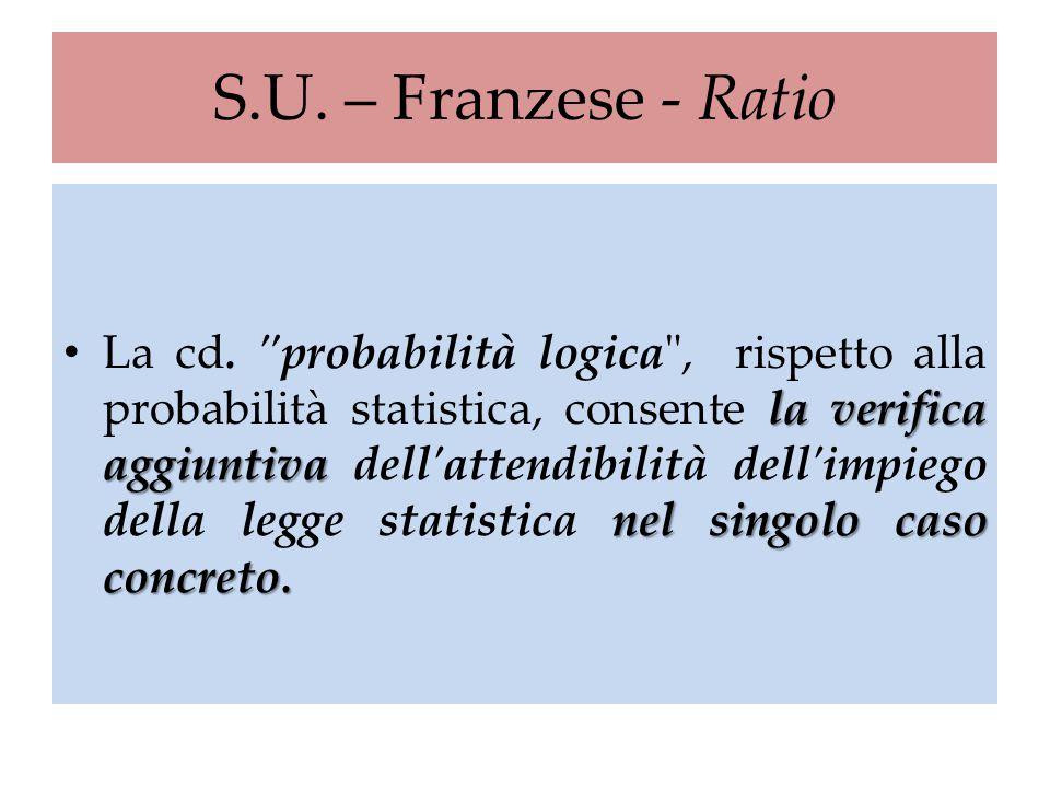 S.U. – Franzese - Ratio