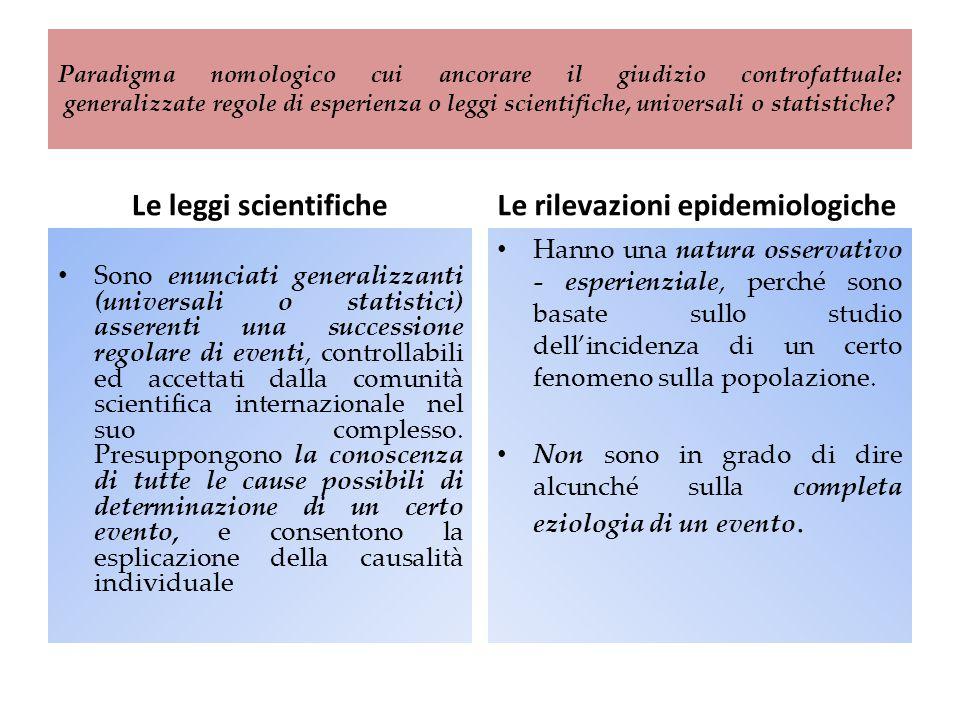Le rilevazioni epidemiologiche