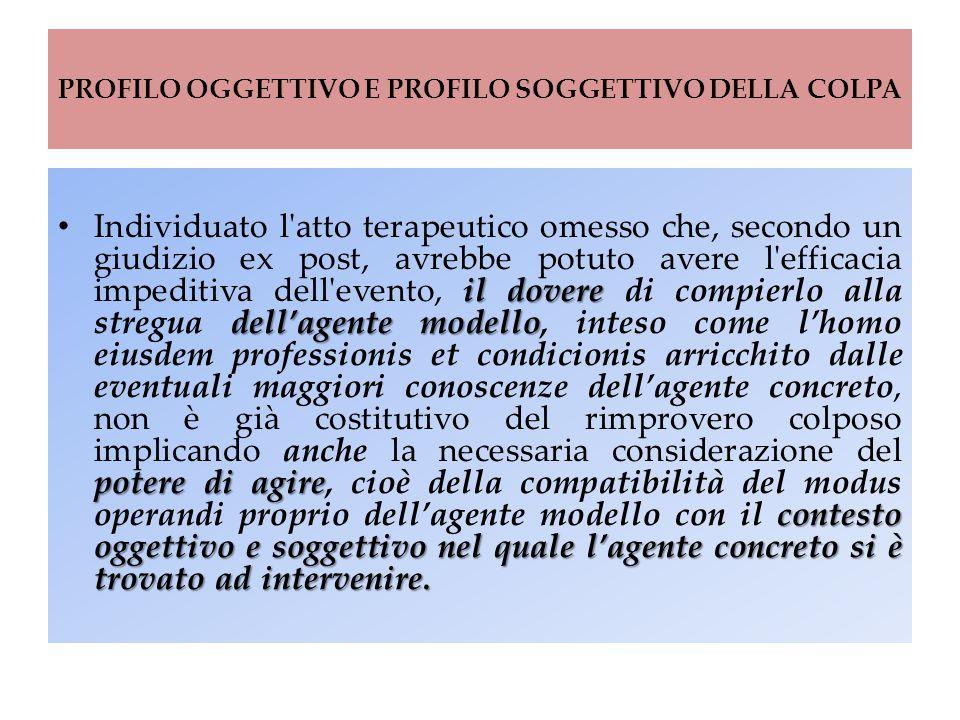 PROFILO OGGETTIVO E PROFILO SOGGETTIVO DELLA COLPA