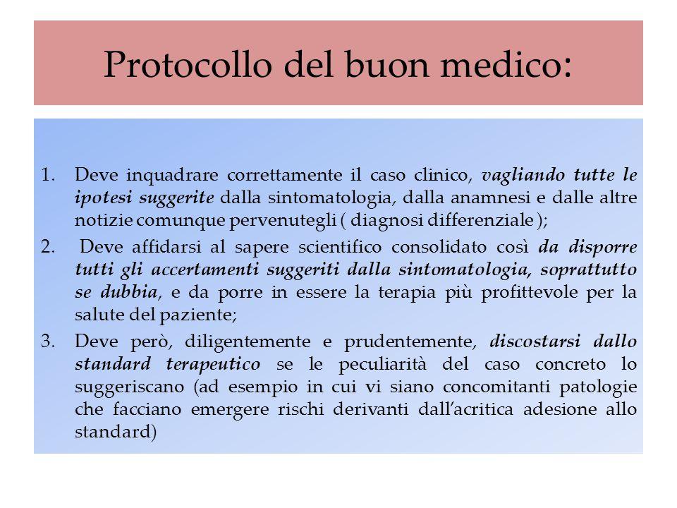 Protocollo del buon medico: