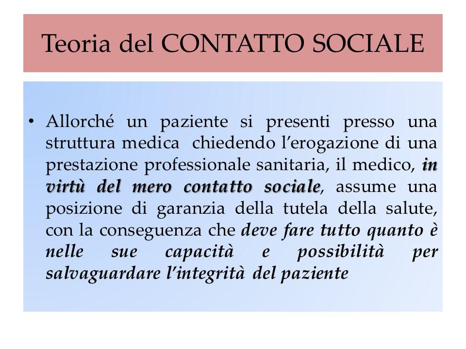 Teoria del CONTATTO SOCIALE